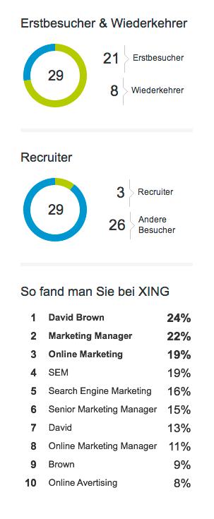 XING Profil Statistik